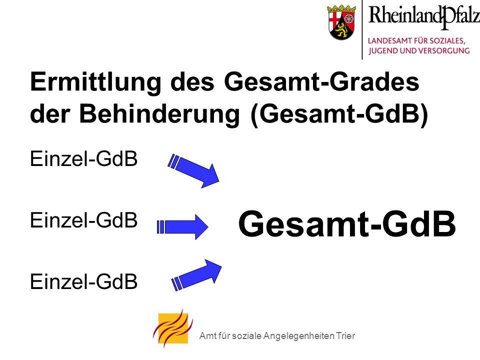 Amt für soziale Angelegenheiten Trier Ermittlung des Gesamt-Grades der Behinderung (Gesamt-GdB) Einzel-GdB Gesamt-GdB