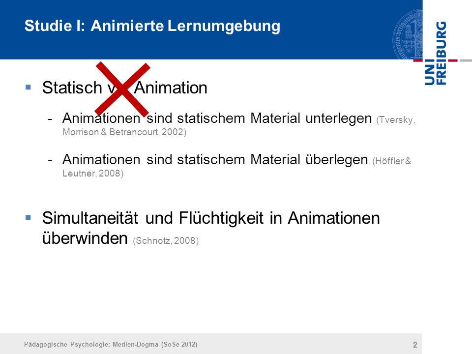 Studie I: Animierte Lernumgebung  Statisch vs. Animation -Animationen sind statischem Material unterlegen (Tversky, Morrison & Betrancourt, 2002) -An