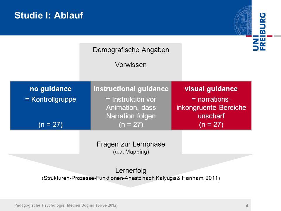 5 Studie I: no help & instructional guidance Quelle: www.solarmillennium.de