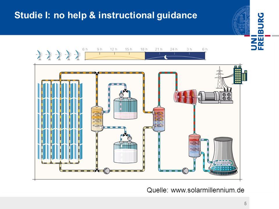 Studie I: visual guidance 6 Quelle: www.solarmillennium.de
