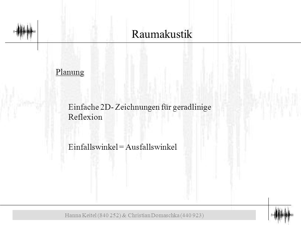 Hanna Keitel (840 252) & Christian Domaschka (440 923) Raumakustik Planung Einfache 2D- Zeichnungen für geradlinige Reflexion Einfallswinkel = Ausfallswinkel
