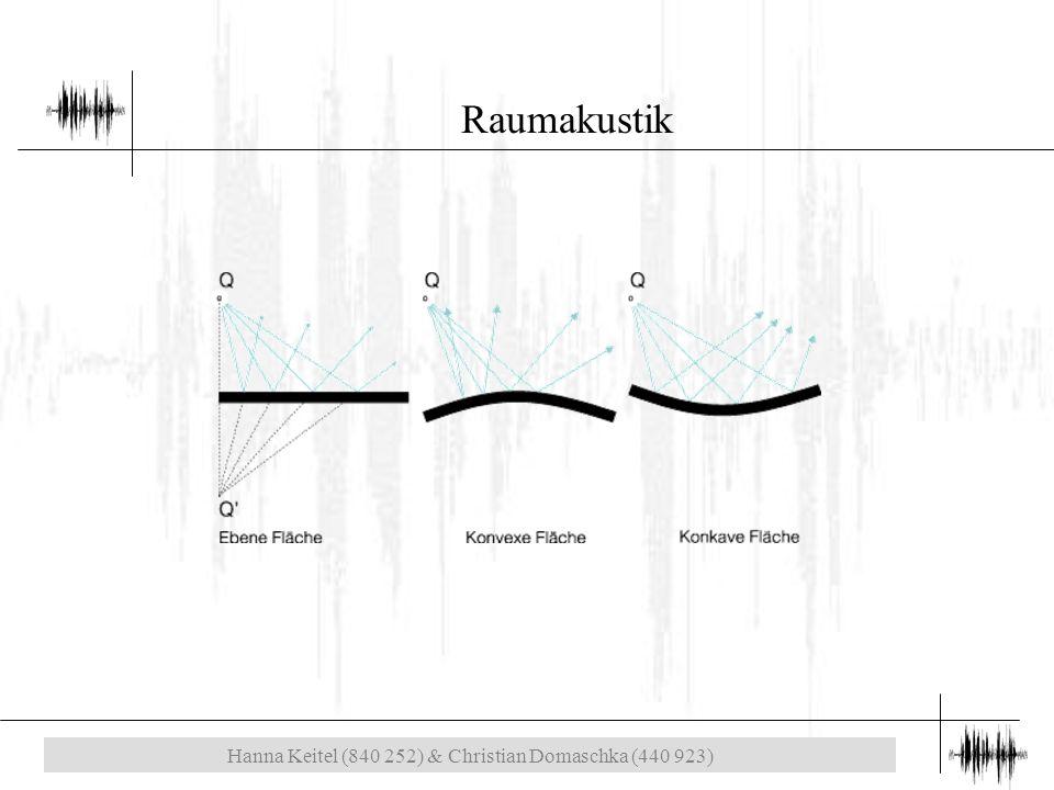 Hanna Keitel (840 252) & Christian Domaschka (440 923) Raumakustik