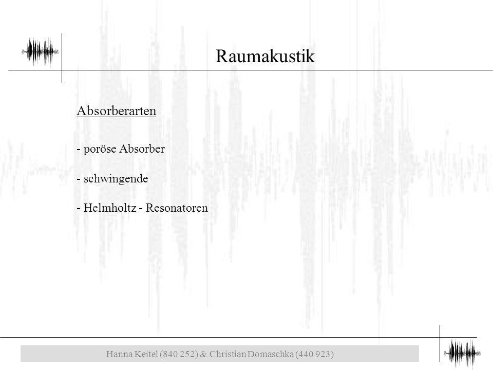 Hanna Keitel (840 252) & Christian Domaschka (440 923) Raumakustik Absorberarten - poröse Absorber - schwingende - Helmholtz - Resonatoren