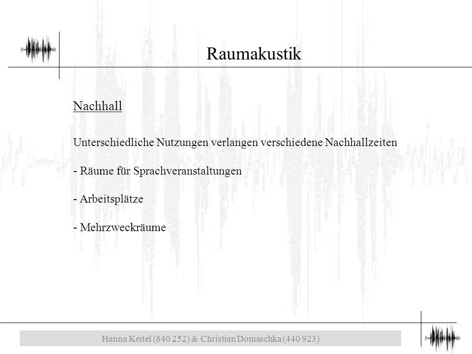 Hanna Keitel (840 252) & Christian Domaschka (440 923) Raumakustik Nachhall Unterschiedliche Nutzungen verlangen verschiedene Nachhallzeiten - Räume für Sprachveranstaltungen - Arbeitsplätze - Mehrzweckräume