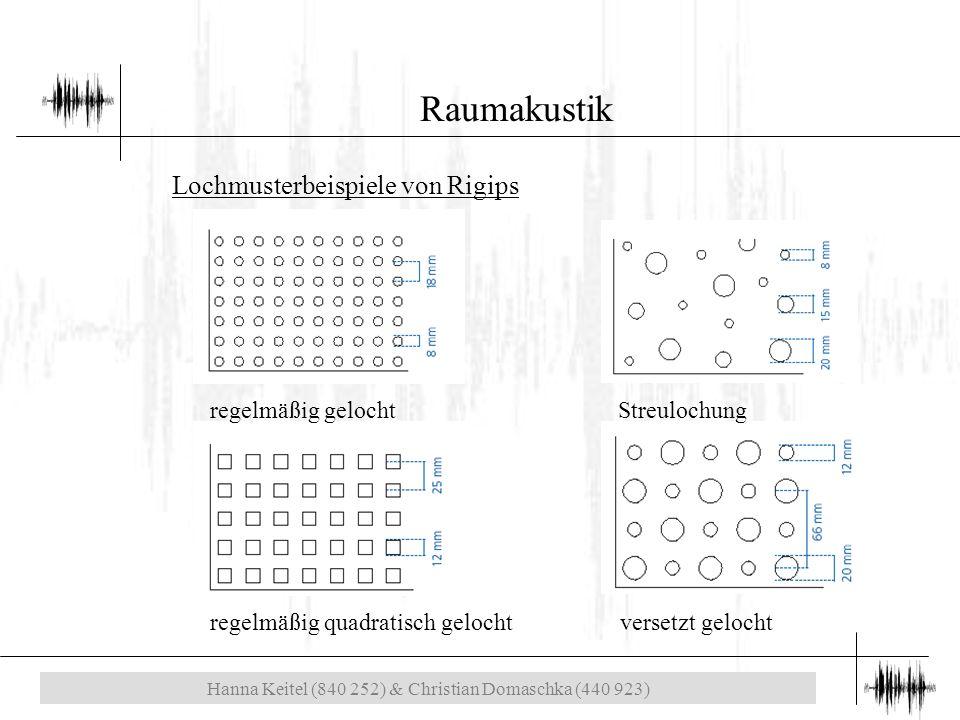 Hanna Keitel (840 252) & Christian Domaschka (440 923) Raumakustik Lochmusterbeispiele von Rigips regelmäßig gelocht regelmäßig quadratisch gelocht Streulochung versetzt gelocht