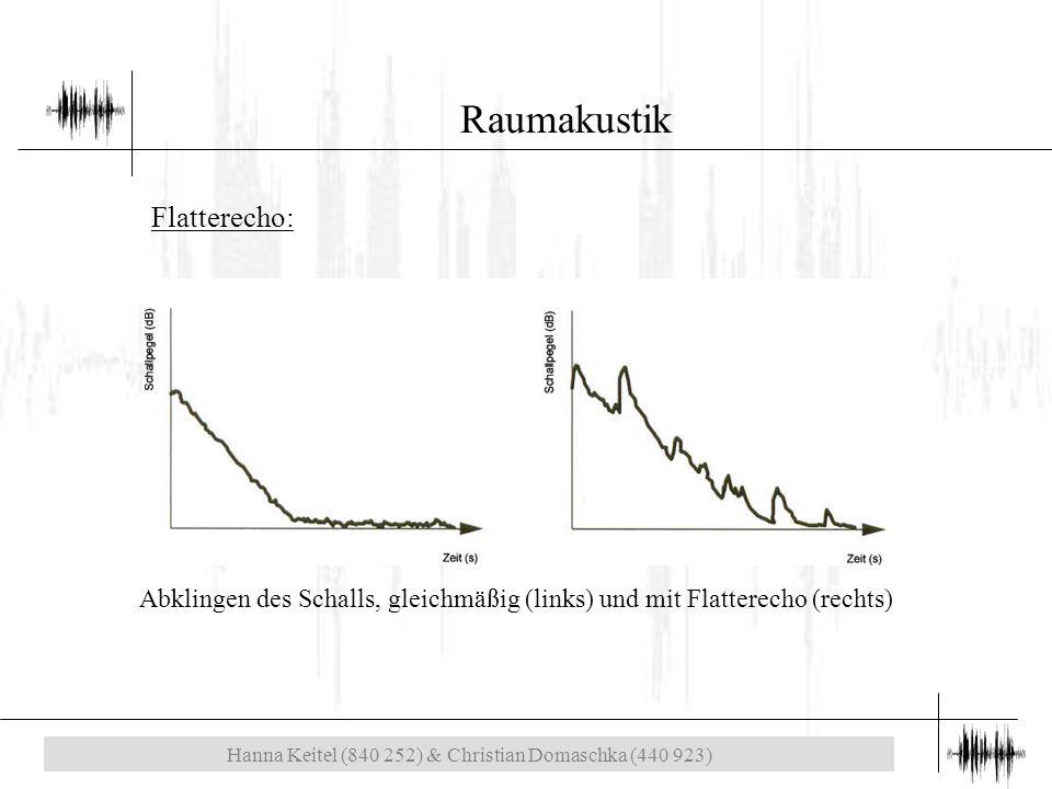Hanna Keitel (840 252) & Christian Domaschka (440 923) Raumakustik Flatterecho: Abklingen des Schalls, gleichmäßig (links) und mit Flatterecho (rechts)