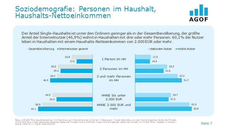 Seite 7 Soziodemografie: Personen im Haushalt, Haushalts-Nettoeinkommen Der Anteil Single-Haushalte ist unter den Onlinern geringer als in der Gesamtb