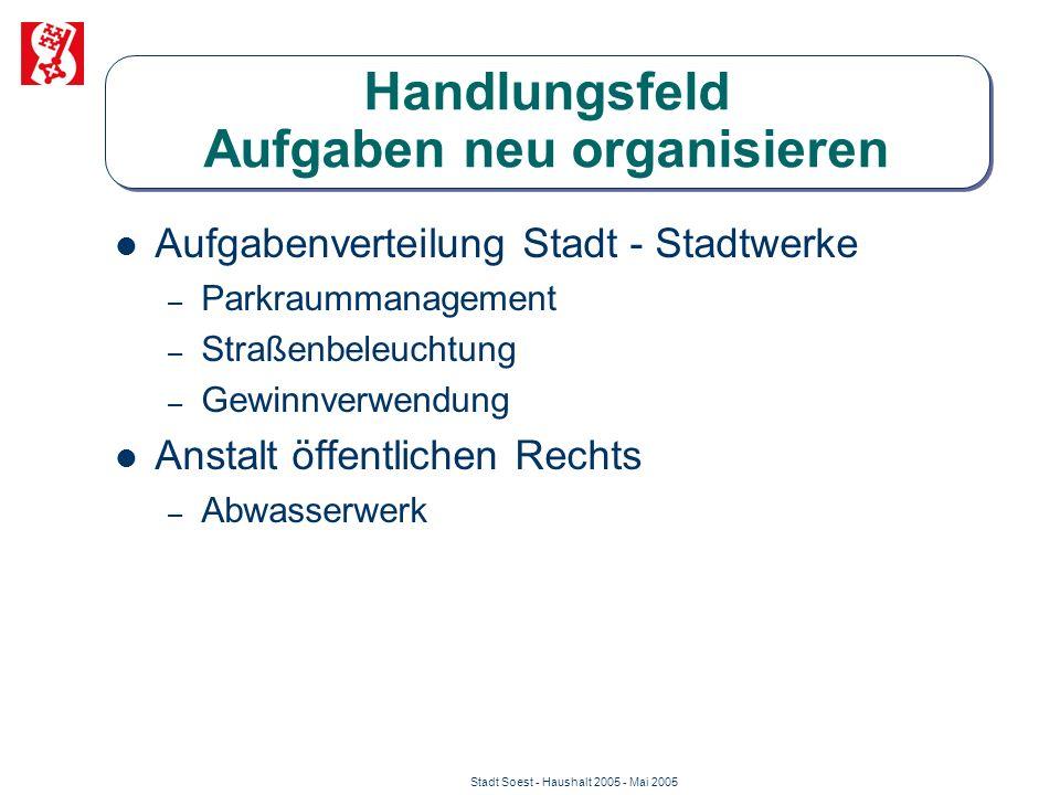 Stadt Soest - Haushalt 2005 - Mai 2005 Handlungsfeld Aufgaben neu organisieren Aufgabenverteilung Stadt - Stadtwerke – Parkraummanagement – Straßenbel