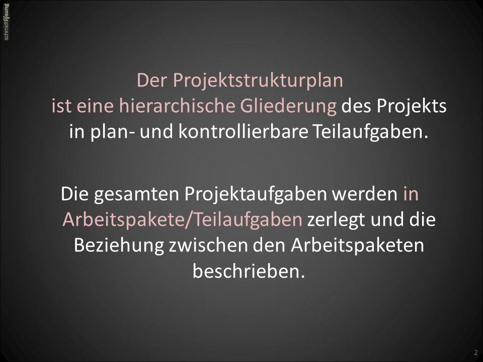 Der Projektstrukturplan ist eine hierarchische Gliederung des Projekts in plan- und kontrollierbare Teilaufgaben.