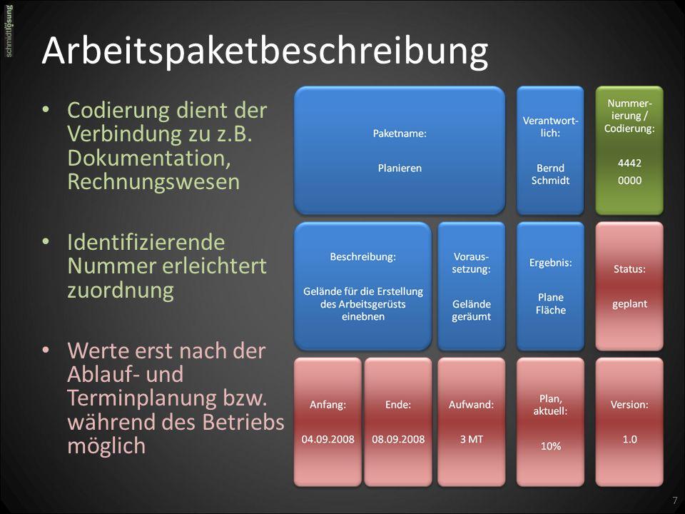 Arbeitspaketbeschreibung Codierung dient der Verbindung zu z.B.