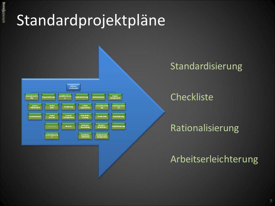 Standardprojektpläne 9 Standardisierung Checkliste Rationalisierung Arbeitserleichterung