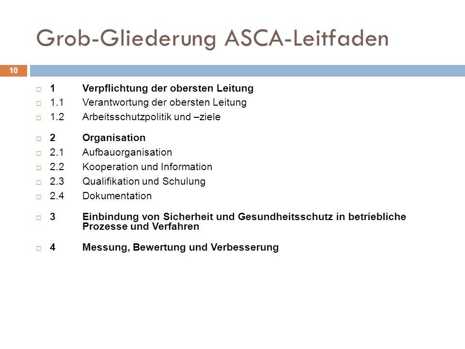 Grob-Gliederung ASCA-Leitfaden 10  1 Verpflichtung der obersten Leitung  1.1Verantwortung der obersten Leitung  1.2Arbeitsschutzpolitik und –ziele