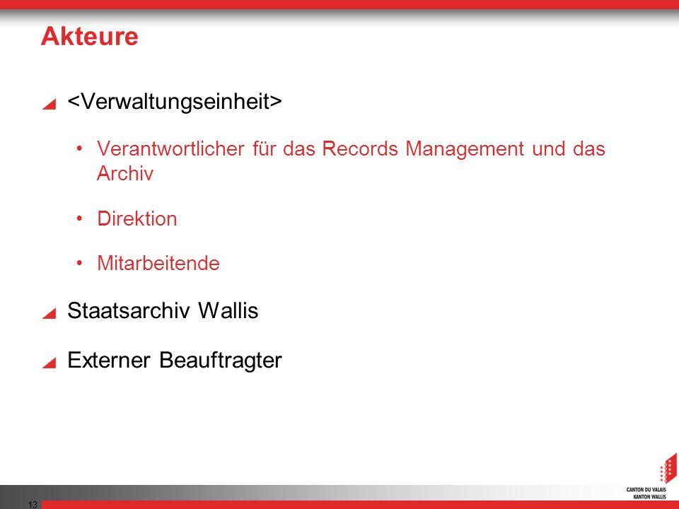 Akteure Verantwortlicher für das Records Management und das Archiv Direktion Mitarbeitende Staatsarchiv Wallis Externer Beauftragter 13