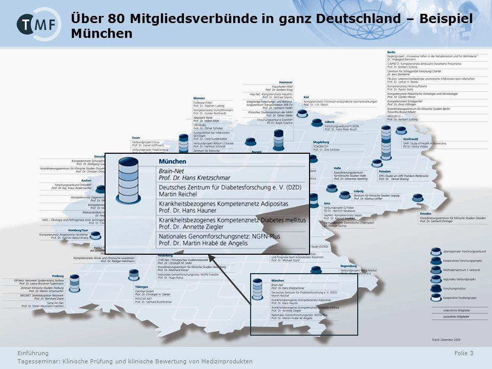 Einführung Tagesseminar: Klinische Prüfung und klinische Bewertung von Medizinprodukten Folie 3 Über 80 Mitgliedsverbünde in ganz Deutschland – Beispiel München