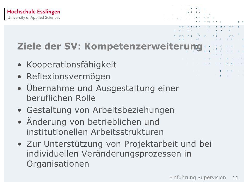 Einführung Supervision 11 Ziele der SV: Kompetenzerweiterung Kooperationsfähigkeit Reflexionsvermögen Übernahme und Ausgestaltung einer beruflichen Rolle Gestaltung von Arbeitsbeziehungen Änderung von betrieblichen und institutionellen Arbeitsstrukturen Zur Unterstützung von Projektarbeit und bei individuellen Veränderungsprozessen in Organisationen