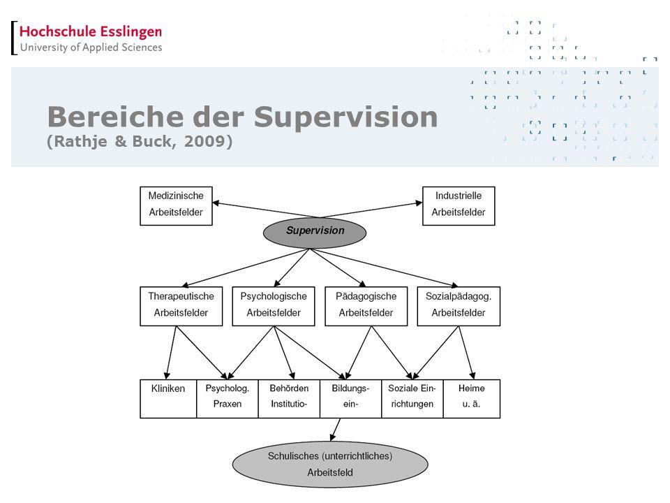 Einführung Supervision 26 Gute Chance .