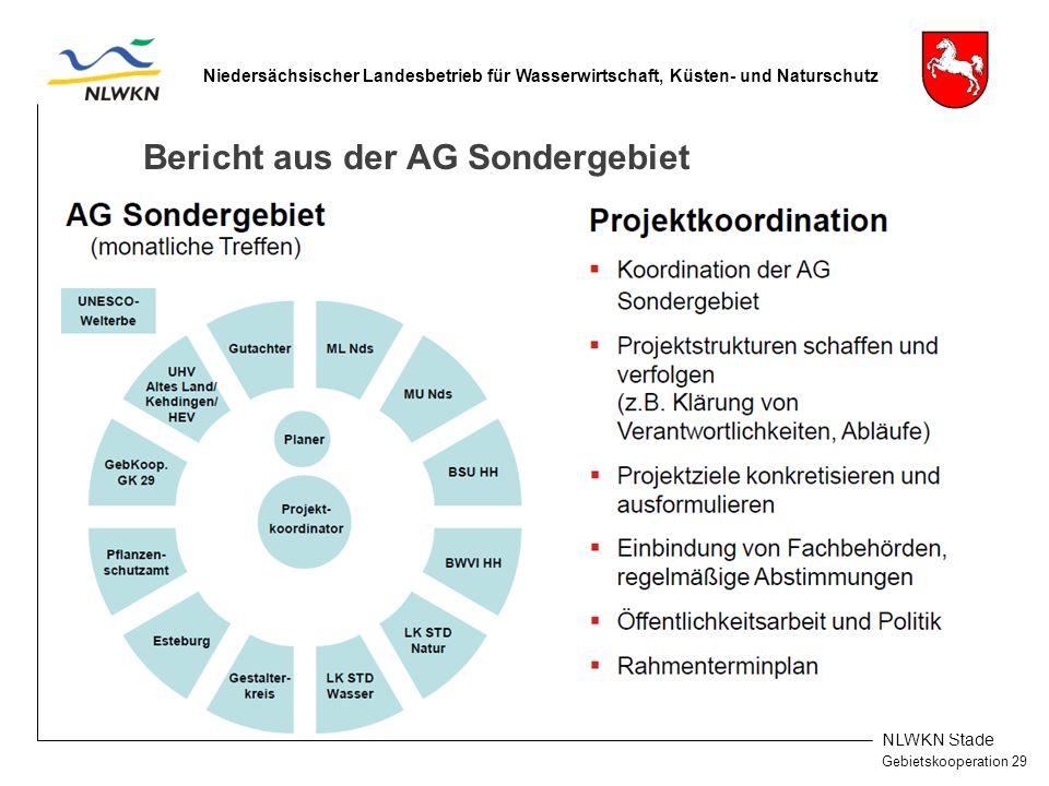NLWKN Stade Gebietskooperation 29 Niedersächsischer Landesbetrieb für Wasserwirtschaft, Küsten- und Naturschutz Bericht aus der AG Sondergebiet