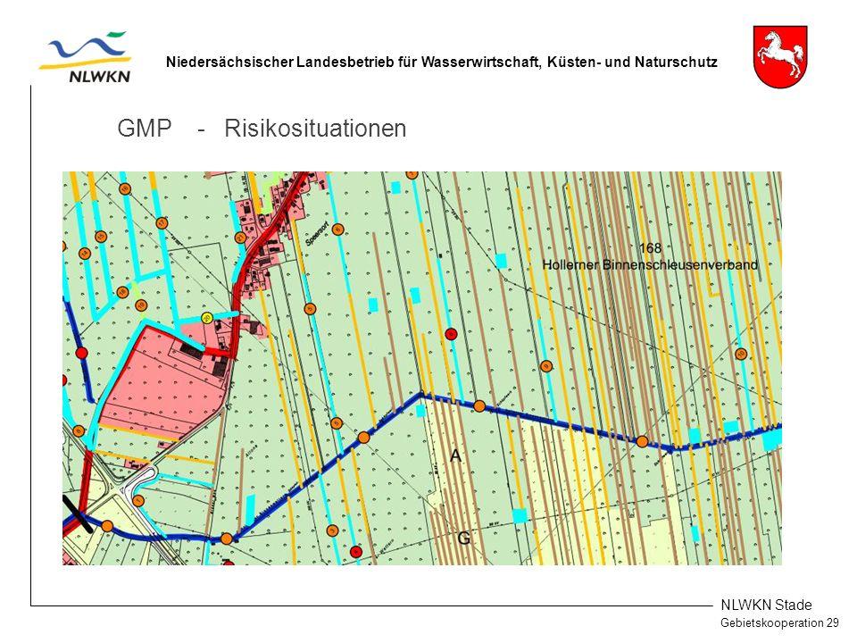 NLWKN Stade Gebietskooperation 29 Niedersächsischer Landesbetrieb für Wasserwirtschaft, Küsten- und Naturschutz GMP - Risikosituationen