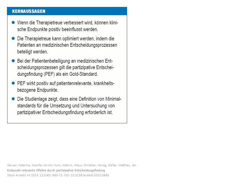 Hauser, Katarina; Koerfer, Armin; Kuhr, Kathrin; Albus, Christian; Herzig, Stefan; Matthes, Jan Endpunkt-relevante Effekte durch partizipative Entsche