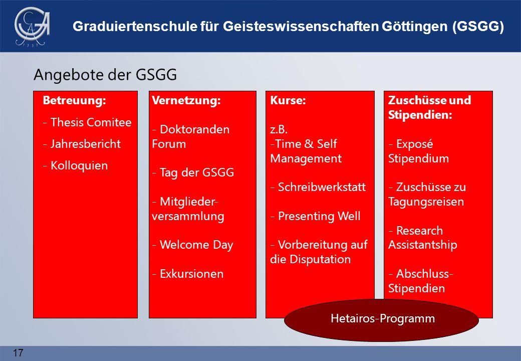 17 Graduiertenschule für Geisteswissenschaften Göttingen (GSGG) Angebote der GSGG Betreuung: - Thesis Comitee - Jahresbericht - Kolloquien Vernetzung: - Doktoranden Forum - Tag der GSGG - Mitglieder- versammlung - Welcome Day - Exkursionen Kurse: z.B.