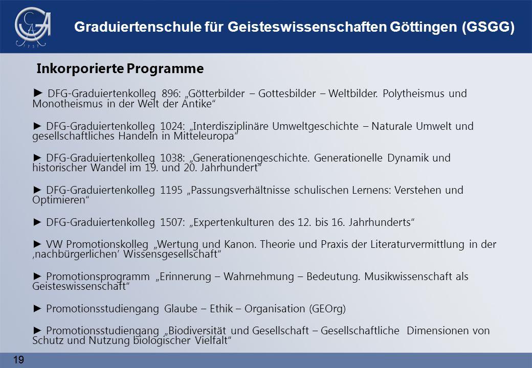 "19 Graduiertenschule für Geisteswissenschaften Göttingen (GSGG) ► DFG-Graduiertenkolleg 896: ""Götterbilder – Gottesbilder – Weltbilder."