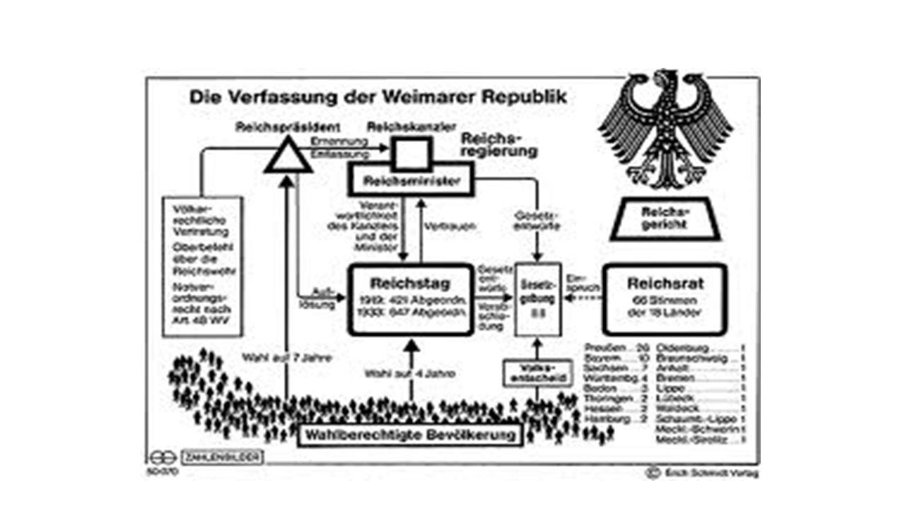 Walther Ruttmann: Berlin, die Sinfonie der Großstadt (1927) http://www.youtube.com/watch?v=sJXJUdREHYg http://www.youtube.com/watch?v=eJ0DfuqPup0 http://www.youtube.com/watch?v=C4hybczIXTQ