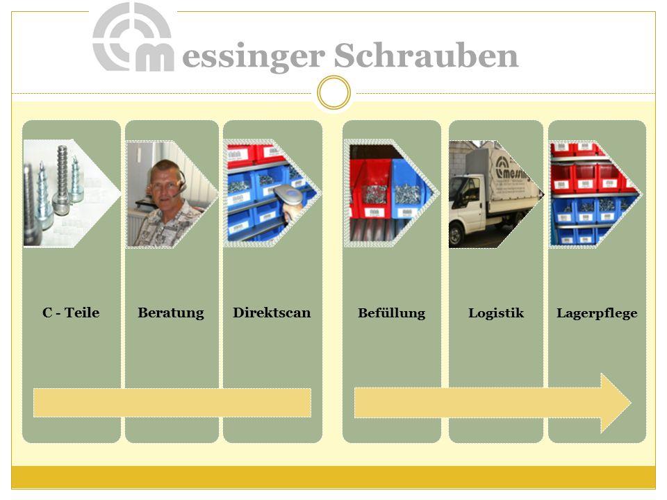essinger Schrauben C - TeileBeratungDirektscan BefüllungLogistikLagerpflege