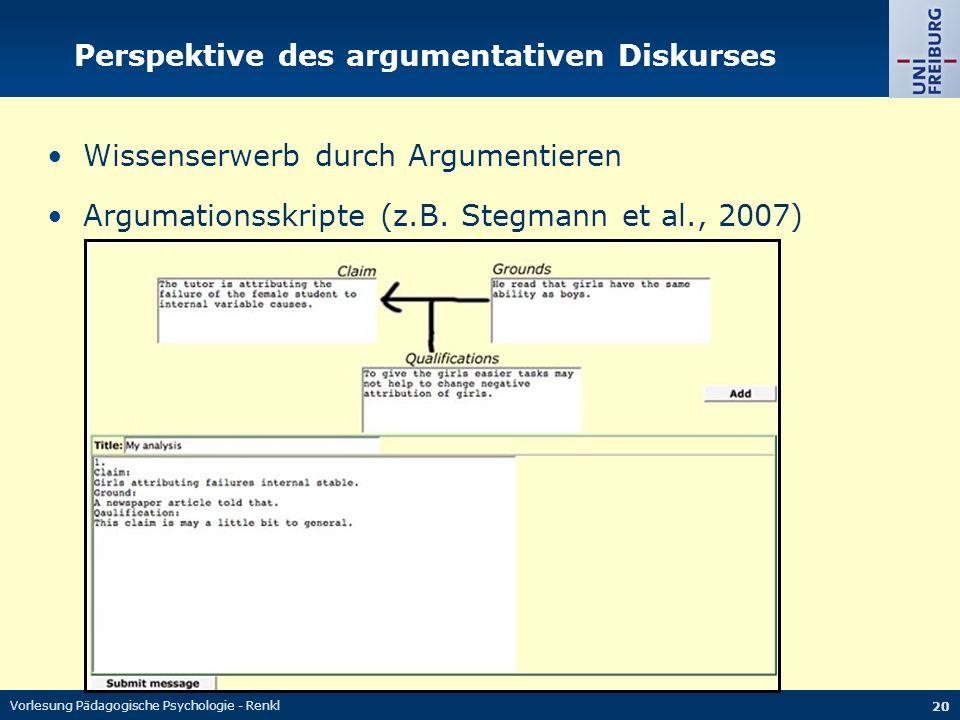 Vorlesung Pädagogische Psychologie - Renkl 20 Perspektive des argumentativen Diskurses Wissenserwerb durch Argumentieren Argumationsskripte (z.B.
