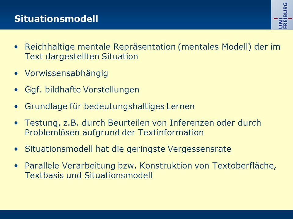 Situationsmodell Reichhaltige mentale Repräsentation (mentales Modell) der im Text dargestellten Situation Vorwissensabhängig Ggf.