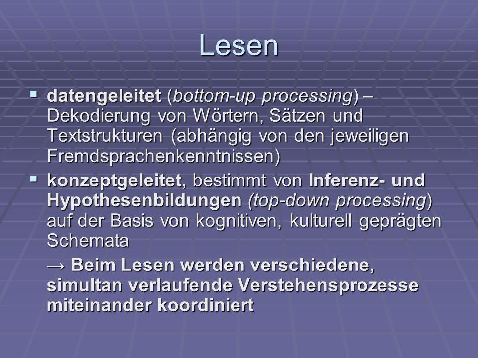Lesen  datengeleitet (bottom-up processing) – Dekodierung von Wörtern, Sätzen und Textstrukturen (abhängig von den jeweiligen Fremdsprachenkenntnisse