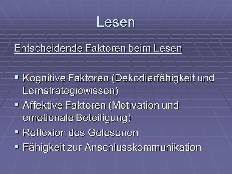 Lesen Entscheidende Faktoren beim Lesen  Kognitive Faktoren (Dekodierfähigkeit und Lernstrategiewissen)  Affektive Faktoren (Motivation und emotionale Beteiligung)  Reflexion des Gelesenen  Fähigkeit zur Anschlusskommunikation