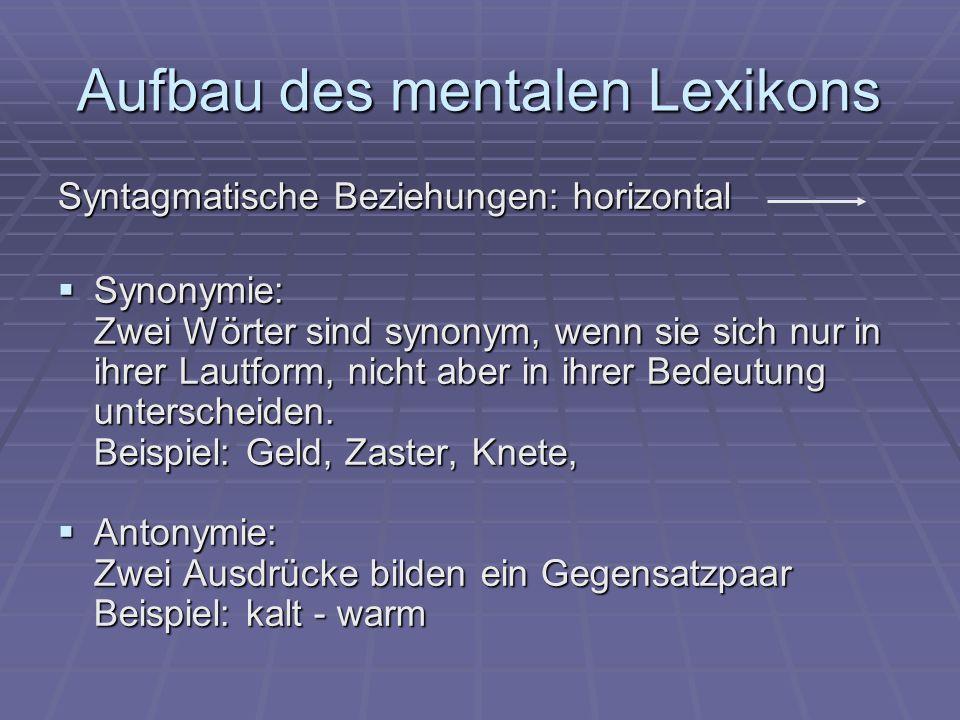 Aufbau des mentalen Lexikons Syntagmatische Beziehungen: horizontal  Synonymie: Zwei Wörter sind synonym, wenn sie sich nur in ihrer Lautform, nicht aber in ihrer Bedeutung unterscheiden.