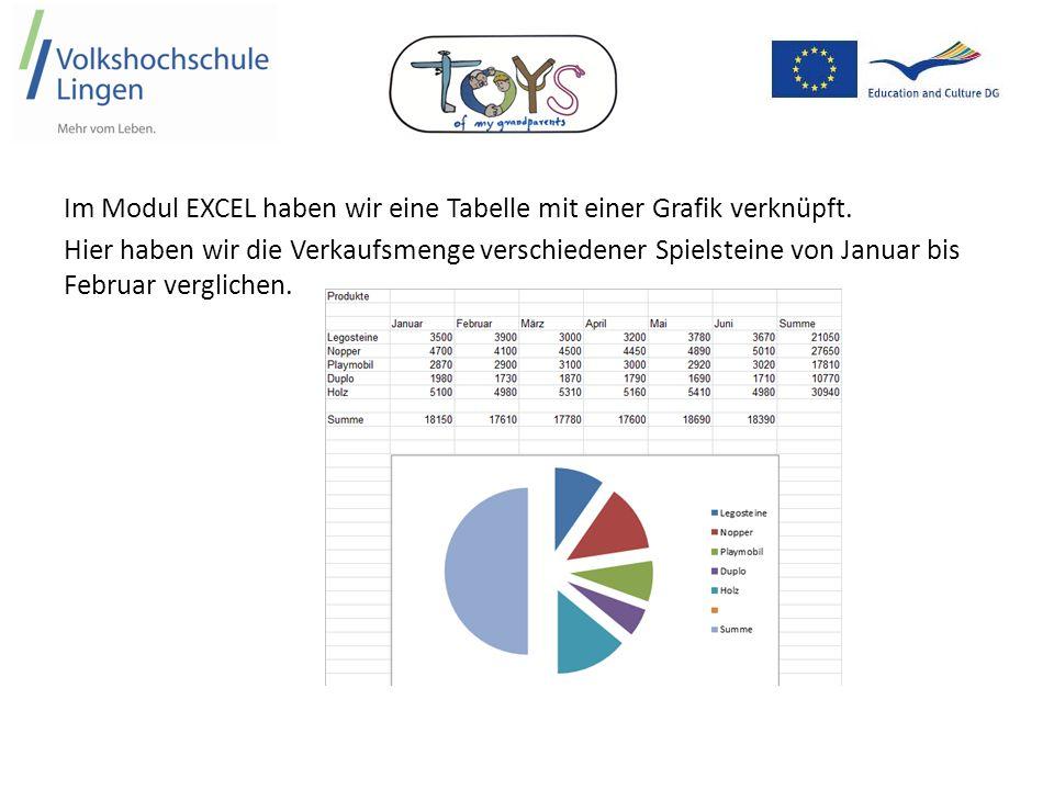 Im Modul EXCEL haben wir eine Tabelle mit einer Grafik verknüpft.