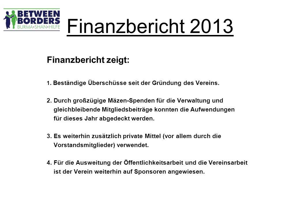 Finanzbericht 2013 Finanzbericht zeigt: 1. Beständige Überschüsse seit der Gründung des Vereins.