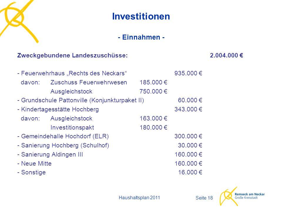 """Haushaltsplan 2011 Seite 18 Investitionen - Einnahmen - Zweckgebundene Landeszuschüsse:2.004.000 € - Feuerwehrhaus """"Rechts des Neckars""""935.000 € davon"""
