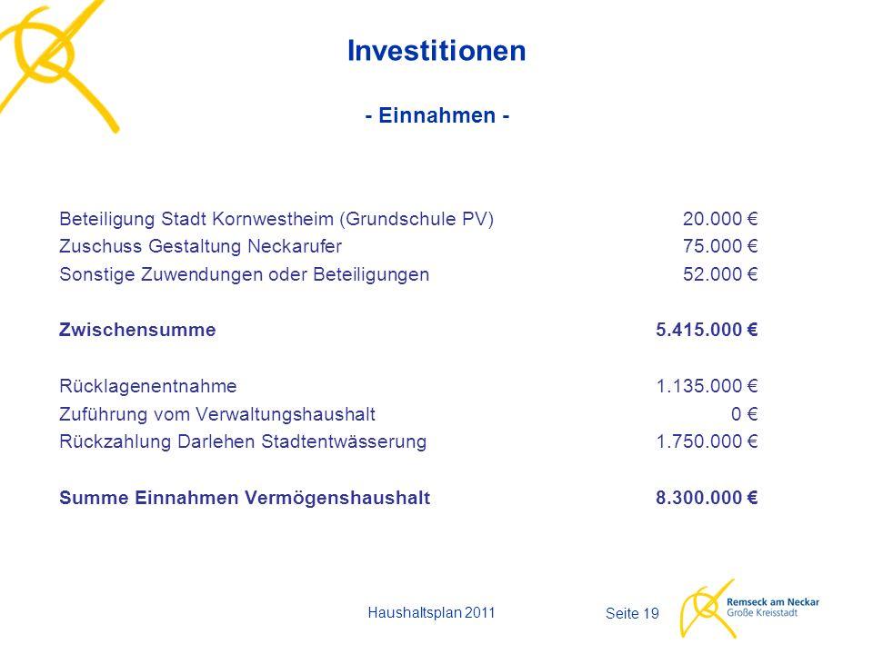Haushaltsplan 2011 Seite 19 Investitionen - Einnahmen - Beteiligung Stadt Kornwestheim (Grundschule PV)20.000 € Zuschuss Gestaltung Neckarufer75.000 €