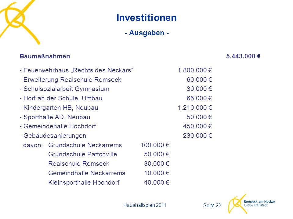 """Haushaltsplan 2011 Seite 22 Investitionen - Ausgaben - Baumaßnahmen5.443.000 € - Feuerwehrhaus """"Rechts des Neckars""""1.800.000 € - Erweiterung Realschul"""