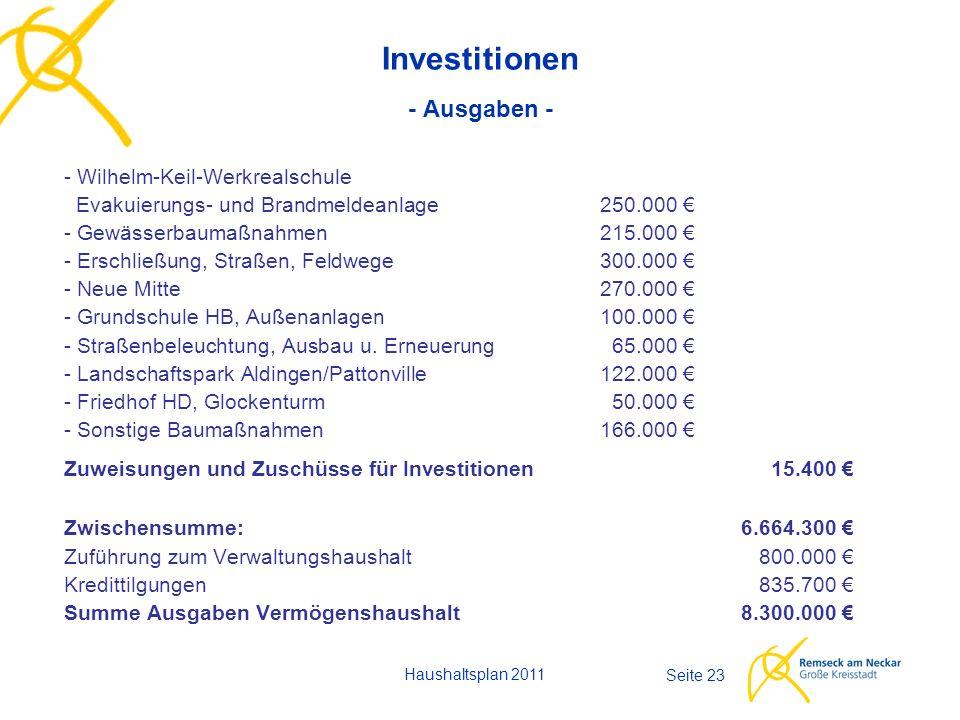 Haushaltsplan 2011 Seite 23 Investitionen - Ausgaben - - Wilhelm-Keil-Werkrealschule Evakuierungs- und Brandmeldeanlage250.000 € - Gewässerbaumaßnahme