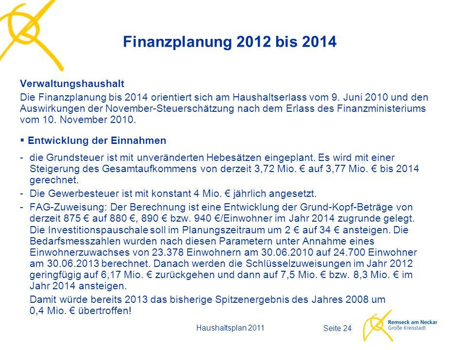 Haushaltsplan 2011 Seite 24 Finanzplanung 2012 bis 2014 Verwaltungshaushalt Die Finanzplanung bis 2014 orientiert sich am Haushaltserlass vom 9. Juni