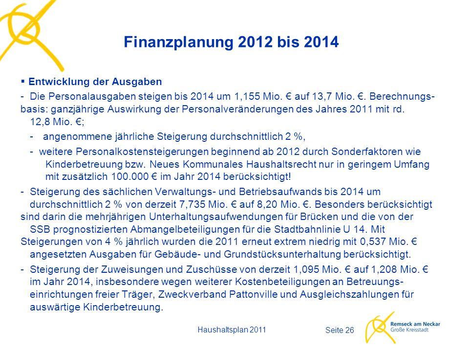 Haushaltsplan 2011 Seite 26 Finanzplanung 2012 bis 2014  Entwicklung der Ausgaben -Die Personalausgaben steigen bis 2014 um 1,155 Mio. € auf 13,7 Mio