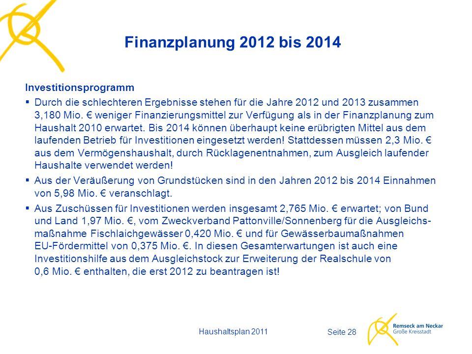 Haushaltsplan 2011 Seite 28 Finanzplanung 2012 bis 2014 Investitionsprogramm  Durch die schlechteren Ergebnisse stehen für die Jahre 2012 und 2013 zu