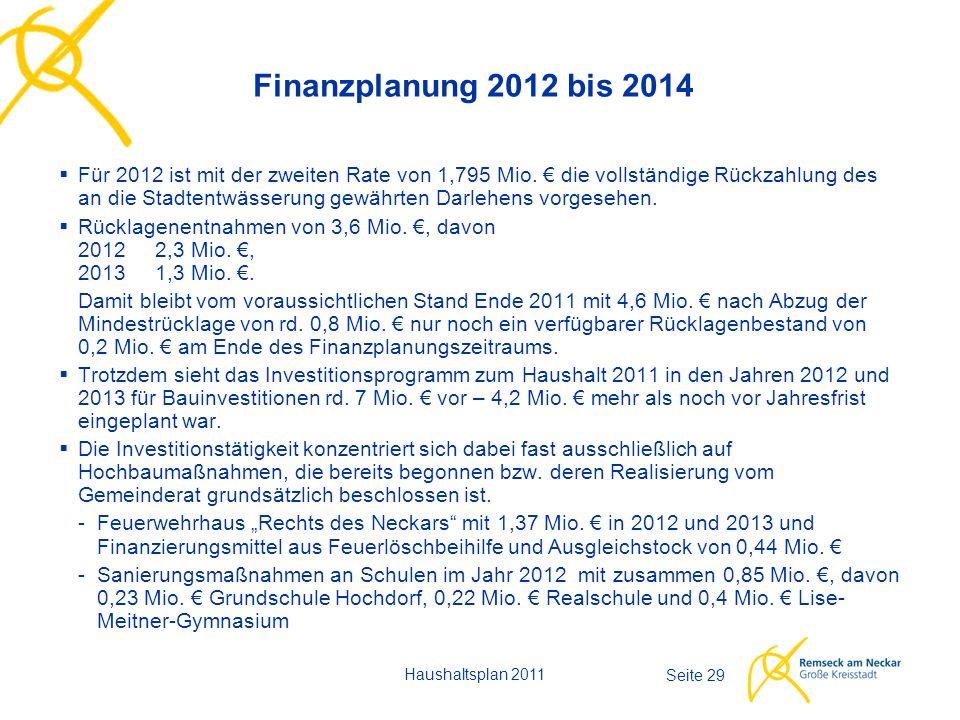 Haushaltsplan 2011 Seite 29 Finanzplanung 2012 bis 2014  Für 2012 ist mit der zweiten Rate von 1,795 Mio. € die vollständige Rückzahlung des an die S
