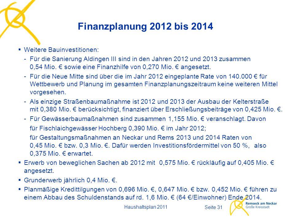 Haushaltsplan 2011 Seite 31 Finanzplanung 2012 bis 2014  Weitere Bauinvestitionen: -Für die Sanierung Aldingen III sind in den Jahren 2012 und 2013 z