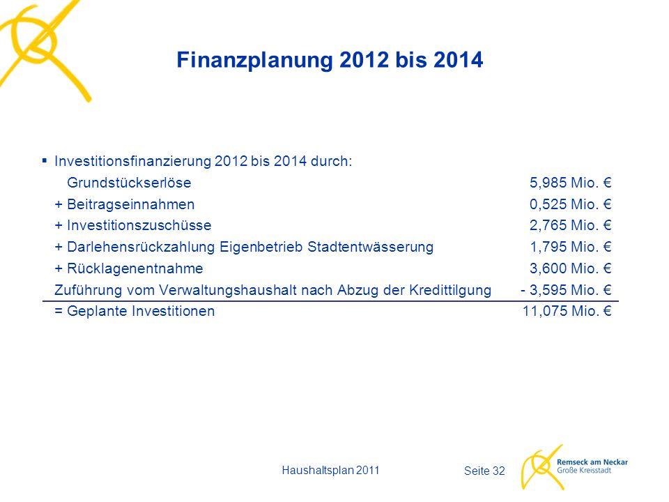 Haushaltsplan 2011 Seite 32 Finanzplanung 2012 bis 2014  Investitionsfinanzierung 2012 bis 2014 durch: Grundstückserlöse 5,985 Mio. € +Beitragseinnah