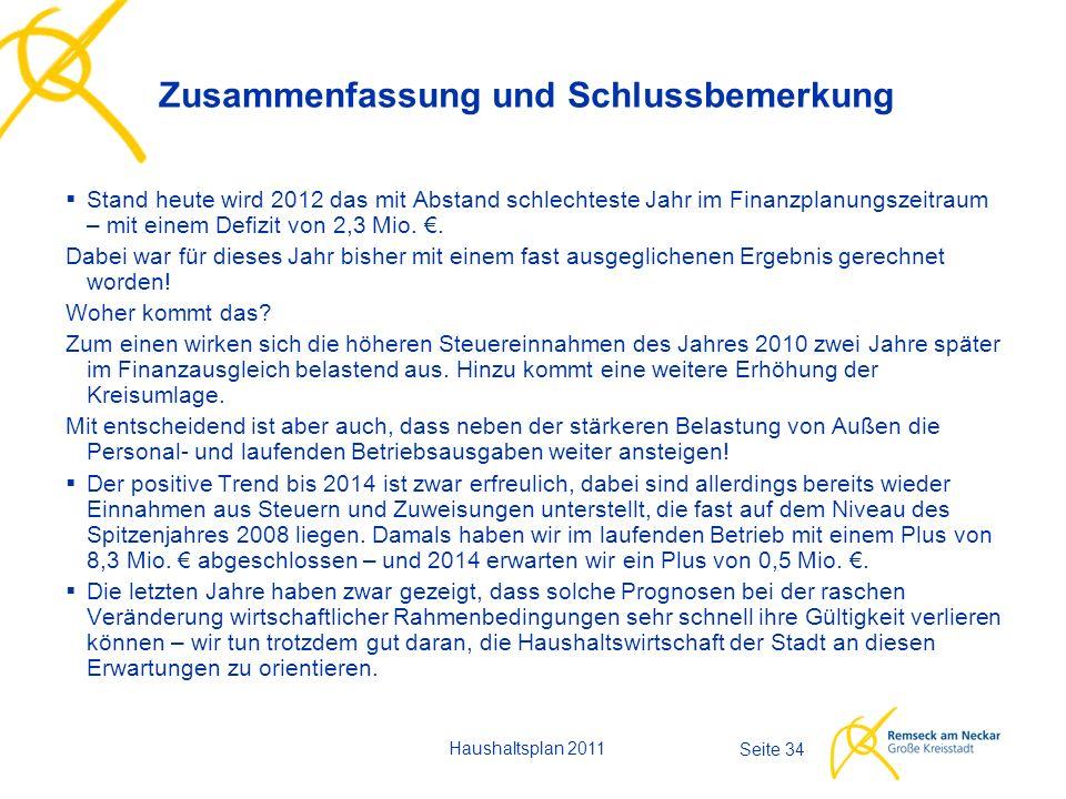 Haushaltsplan 2011 Seite 34  Stand heute wird 2012 das mit Abstand schlechteste Jahr im Finanzplanungszeitraum – mit einem Defizit von 2,3 Mio. €. Da