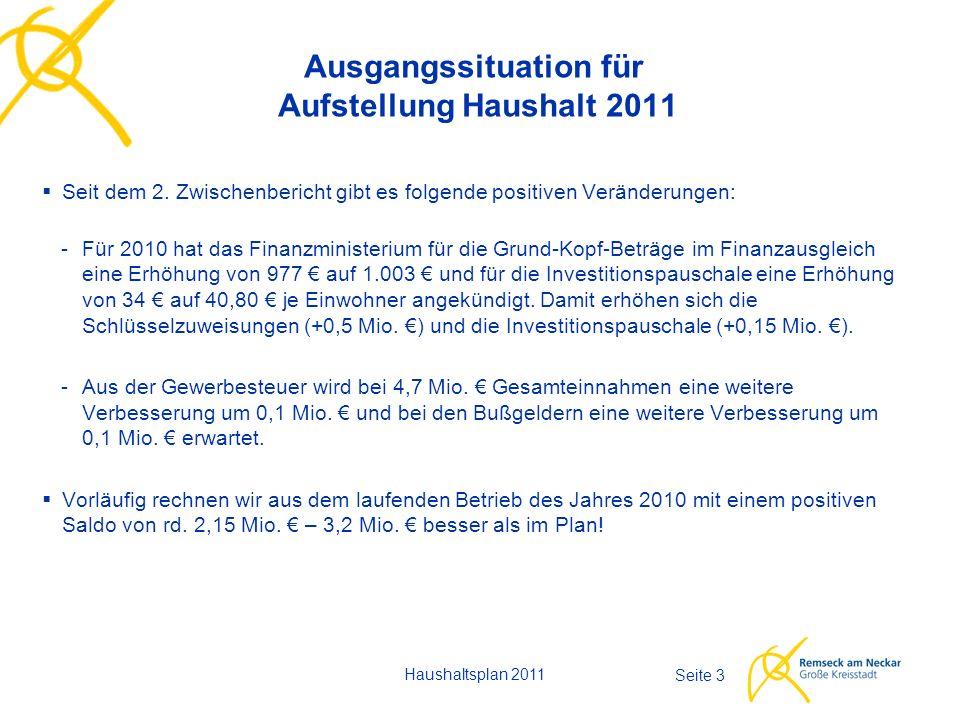 Haushaltsplan 2011 Seite 3 Ausgangssituation für Aufstellung Haushalt 2011  Seit dem 2. Zwischenbericht gibt es folgende positiven Veränderungen: -Fü