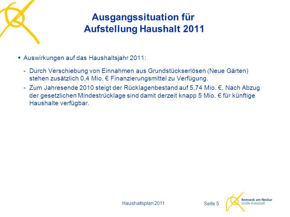 Haushaltsplan 2011 Seite 5 Ausgangssituation für Aufstellung Haushalt 2011  Auswirkungen auf das Haushaltsjahr 2011: -Durch Verschiebung von Einnahme