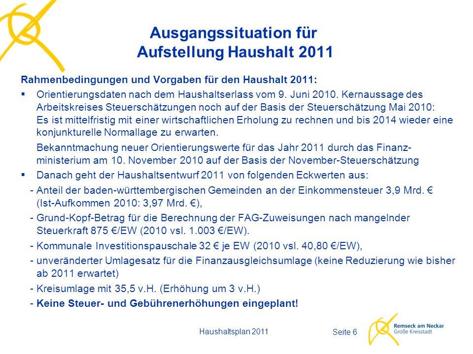 Haushaltsplan 2011 Seite 6 Ausgangssituation für Aufstellung Haushalt 2011 Rahmenbedingungen und Vorgaben für den Haushalt 2011:  Orientierungsdaten
