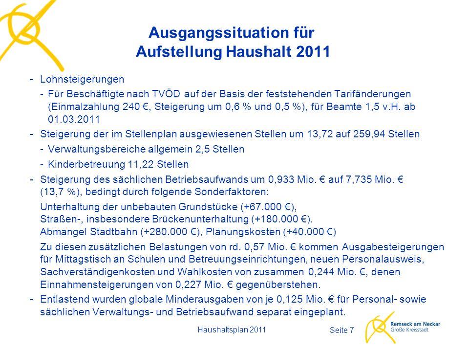 Haushaltsplan 2011 Seite 7 Ausgangssituation für Aufstellung Haushalt 2011 -Lohnsteigerungen - Für Beschäftigte nach TVÖD auf der Basis der feststehen