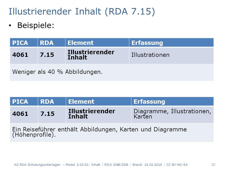 Illustrierender Inhalt (RDA 7.15) PICARDAElementErfassung 40617.15 Illustrierender Inhalt Illustrationen Weniger als 40 % Abbildungen. PICARDAElementE